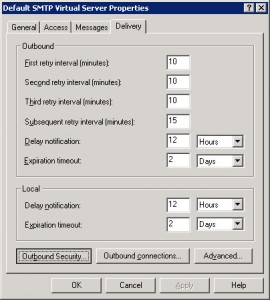 Exchange 2003 Outbound Security