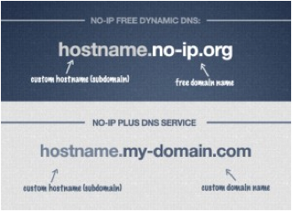 Hostnames vs Domain name